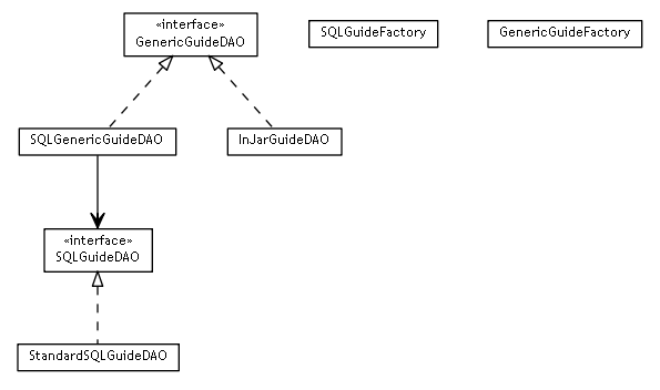 Sembiosdelidedao clinical decision support system 091 package class diagram package sembiosdelidedao ccuart Images