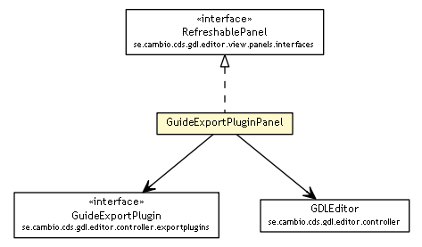 GuideExportPluginPanel (Clinical Decision Support System