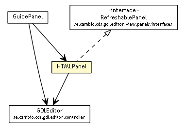 HTMLPanel (Clinical Decision Support System 0 91-SNAPSHOT API)
